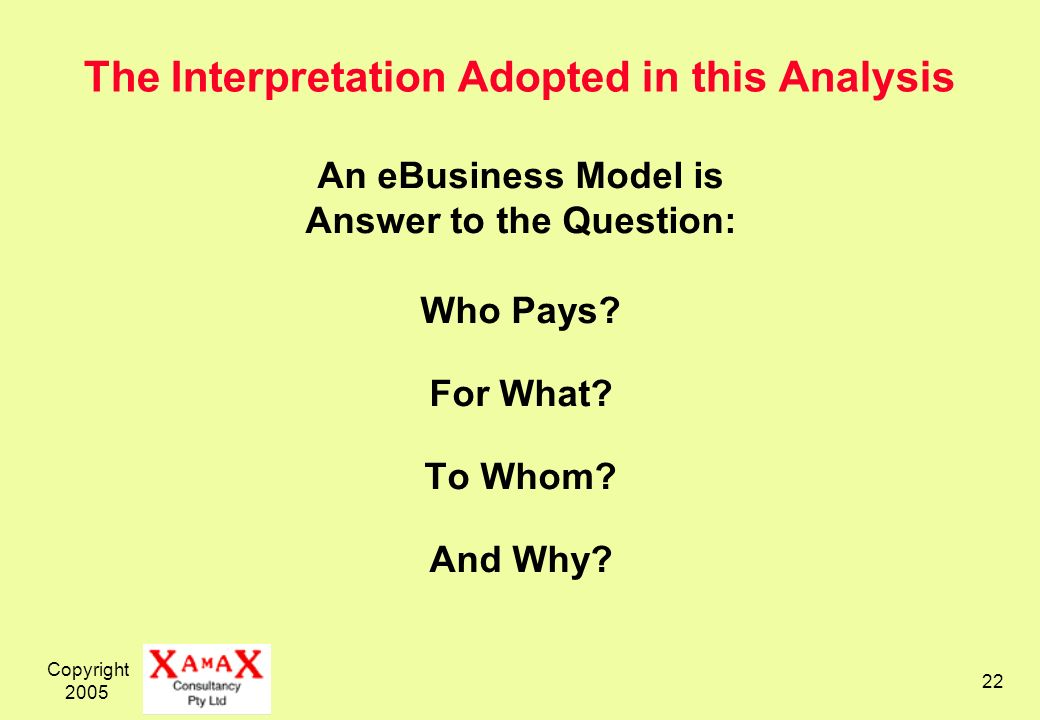 Copyright 2005 22 The Interpretation Adopted in this Analysis An eBusiness Model is Answer to the Question: Who Pays.