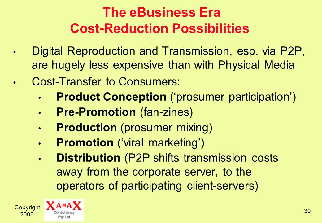 Copyright 2005 30 The eBusiness Era Cost-Reduction Possibilities Digital Reproduction and Transmission, esp.