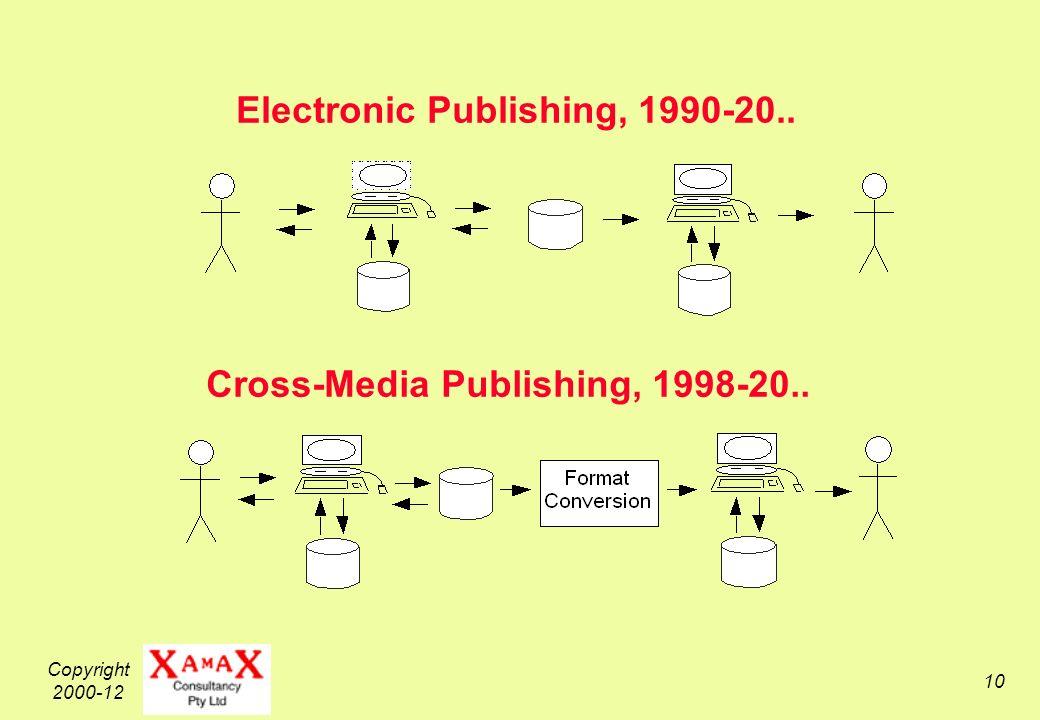 Copyright 2000-12 10 Electronic Publishing, 1990-20.. Cross-Media Publishing, 1998-20..