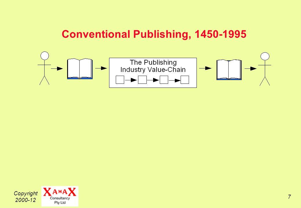 Copyright 2000-12 8 Conventional Publishing, 1450-1995 Desk-Top Publishing, 1985-20..