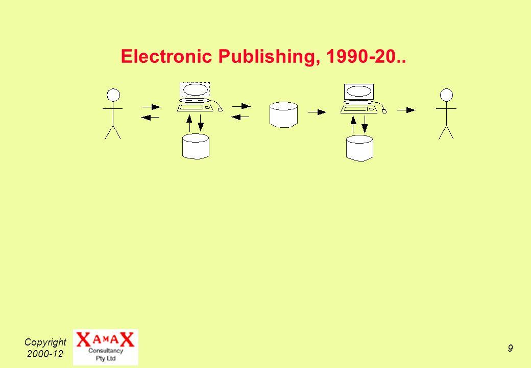 Copyright 2000-12 9 Electronic Publishing, 1990-20..