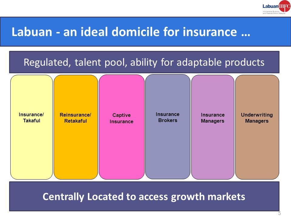 Labuan – ideal insurance domicile for ….. 5 Reinsurance/ Retakaful Captive Insurance Insurance Brokers Insurance/ Takaful Insurance Managers Underwrit