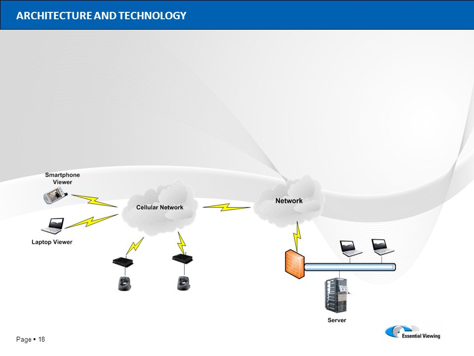 Page 18 ARCHITECTURE AND TECHNOLOGY