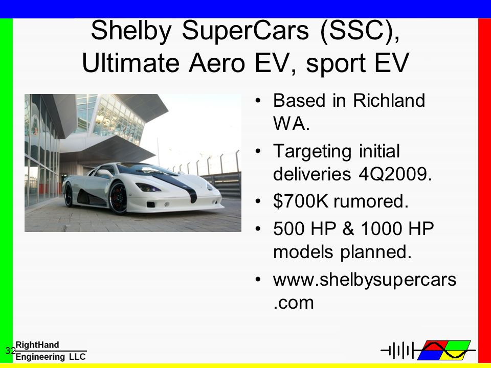 32 Shelby SuperCars (SSC), Ultimate Aero EV, sport EV Based in Richland WA. Targeting initial deliveries 4Q2009. $700K rumored. 500 HP & 1000 HP model
