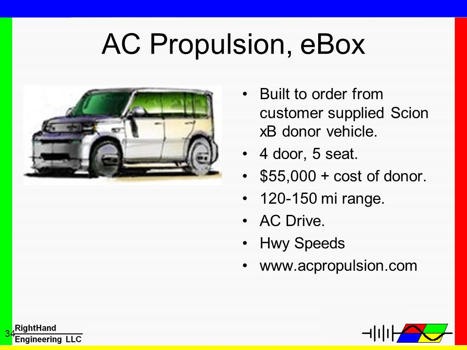 34 AC Propulsion, eBox Built to order from customer supplied Scion xB donor vehicle. 4 door, 5 seat. $55,000 + cost of donor. 120-150 mi range. AC Dri