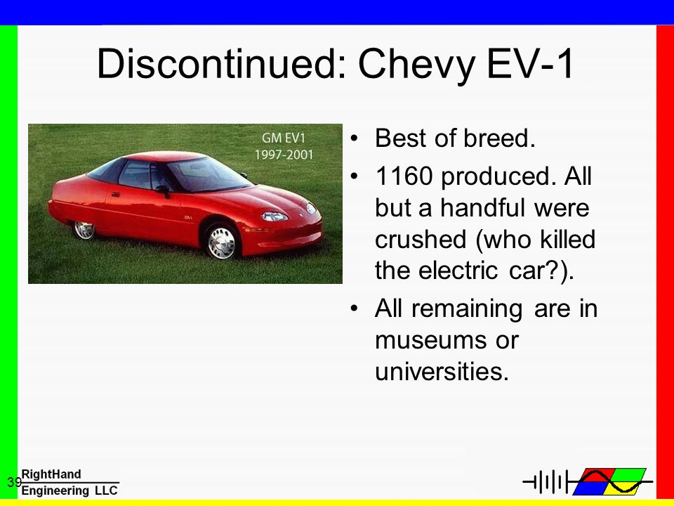 39 Discontinued: Chevy EV-1 Best of breed. 1160 produced. All but a handful were crushed (who killed the electric car?). All remaining are in museums