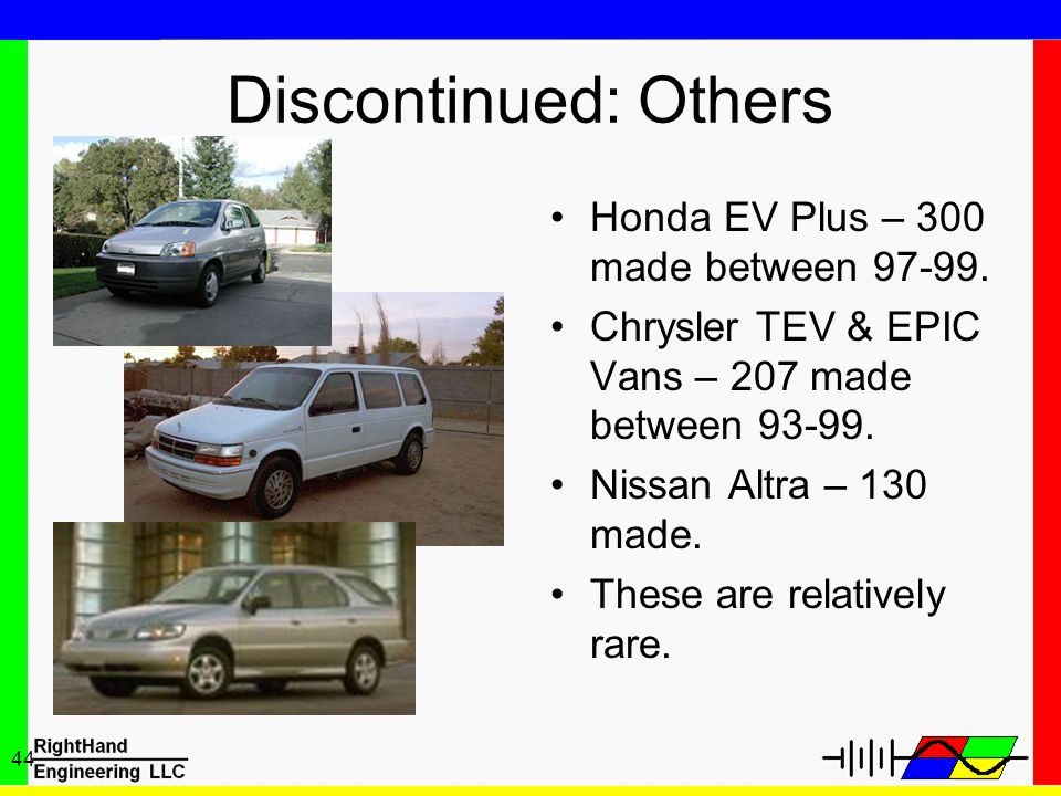 44 Discontinued: Others Honda EV Plus – 300 made between 97-99. Chrysler TEV & EPIC Vans – 207 made between 93-99. Nissan Altra – 130 made. These are
