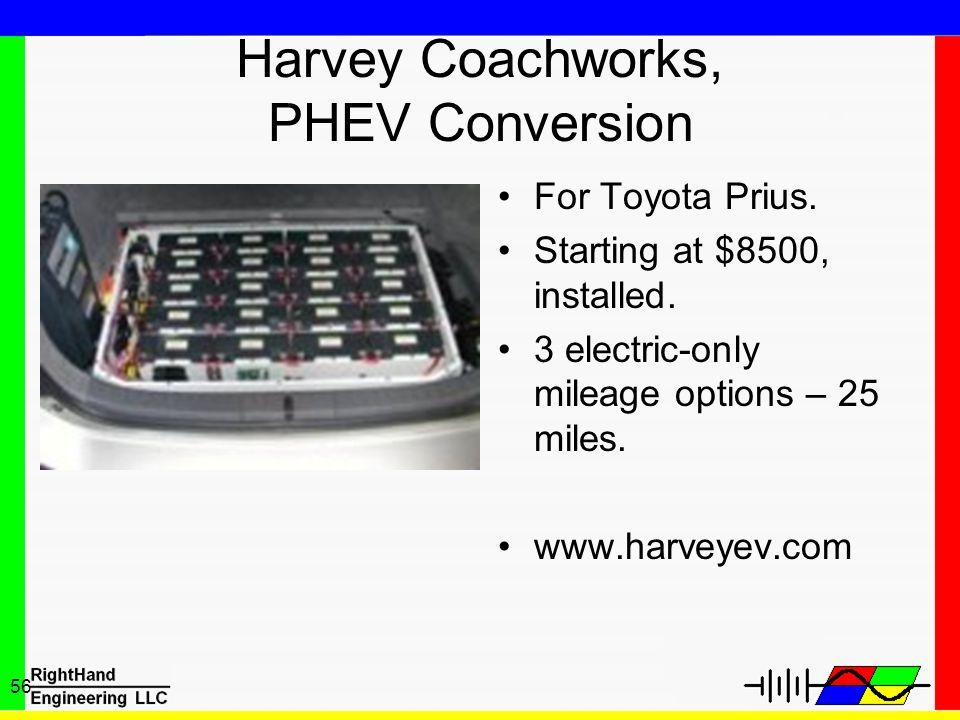 56 Harvey Coachworks, PHEV Conversion For Toyota Prius. Starting at $8500, installed. 3 electric-only mileage options – 25 miles. www.harveyev.com