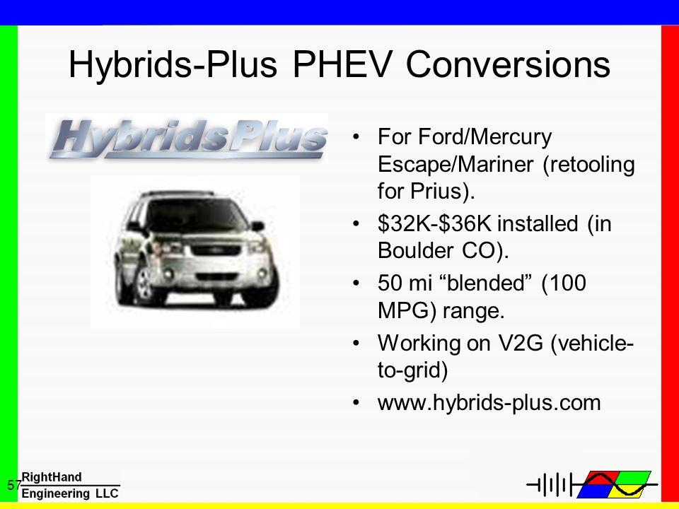 57 Hybrids-Plus PHEV Conversions For Ford/Mercury Escape/Mariner (retooling for Prius). $32K-$36K installed (in Boulder CO). 50 mi blended (100 MPG) r