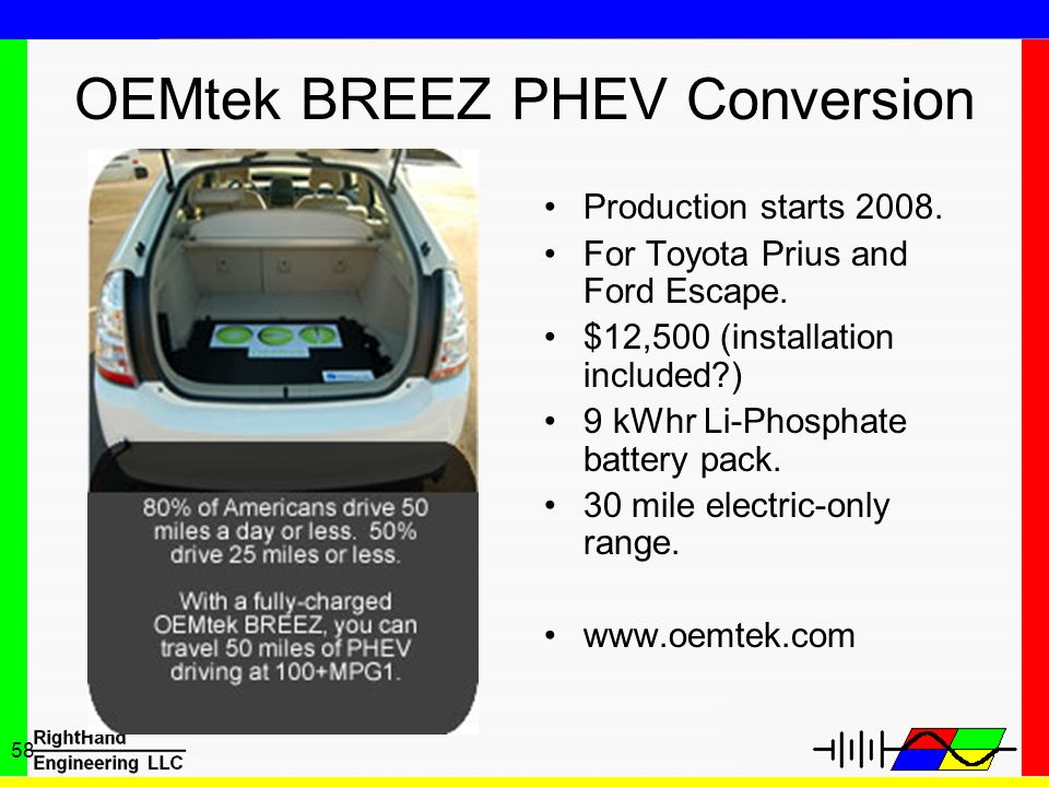 58 OEMtek BREEZ PHEV Conversion Production starts 2008. For Toyota Prius and Ford Escape. $12,500 (installation included?) 9 kWhr Li-Phosphate battery
