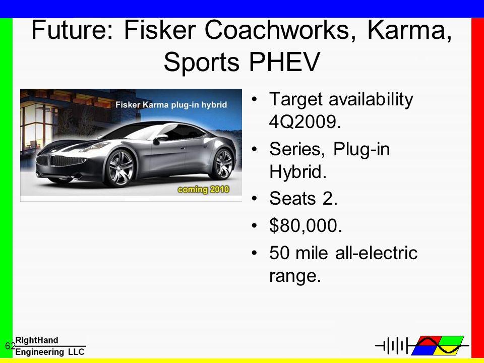 62 Future: Fisker Coachworks, Karma, Sports PHEV Target availability 4Q2009. Series, Plug-in Hybrid. Seats 2. $80,000. 50 mile all-electric range.