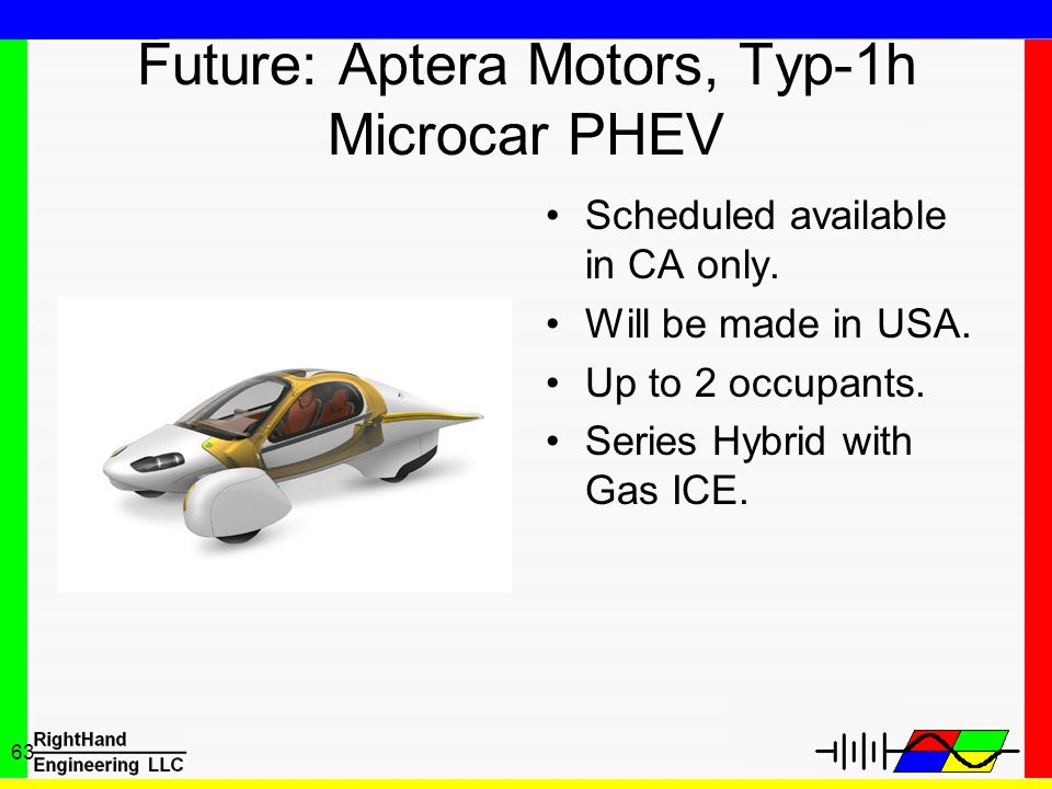 63 Future: Aptera Motors, Typ-1h Microcar PHEV Scheduled available in CA only. Will be made in USA. Up to 2 occupants. Series Hybrid with Gas ICE.
