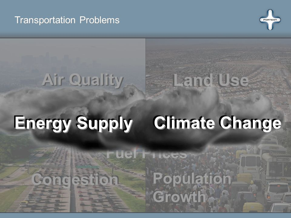 Transportation Problems CONFIDENTIAL Air Quality Land Use Population Growth Congestion X X Fuel Prices Climate Change Energy Supply Climate Change Energy Supply