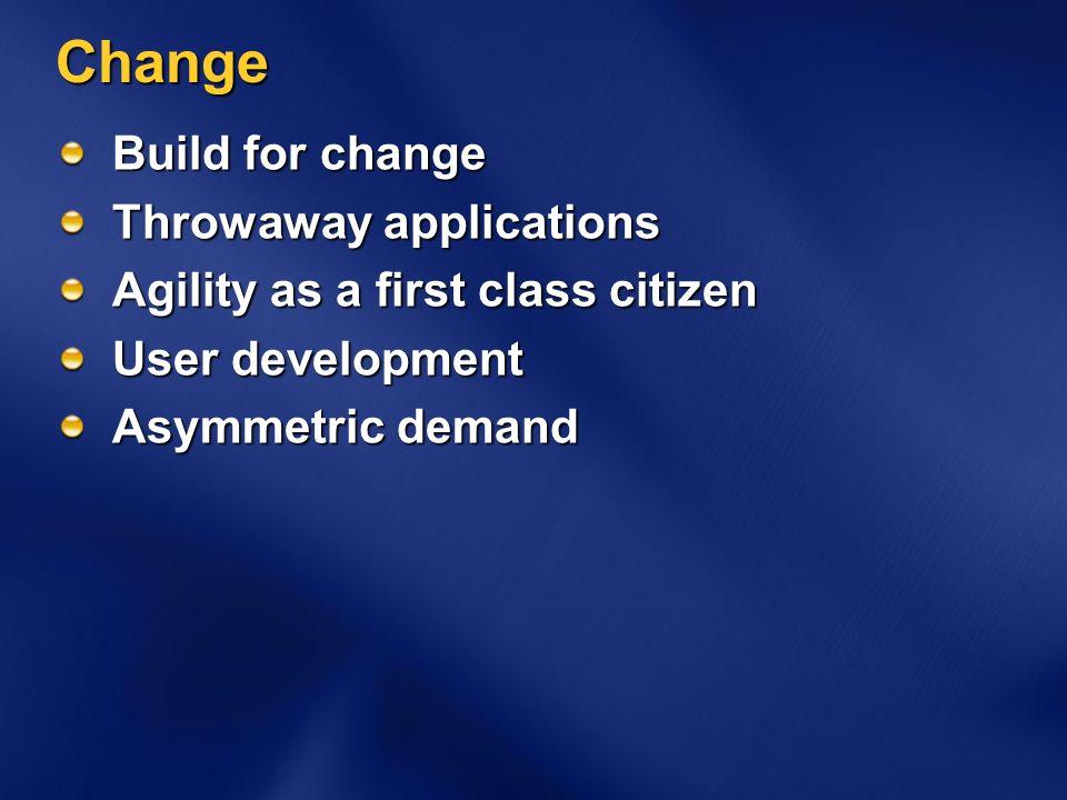 Change Build for change Throwaway applications Agility as a first class citizen User development Asymmetric demand