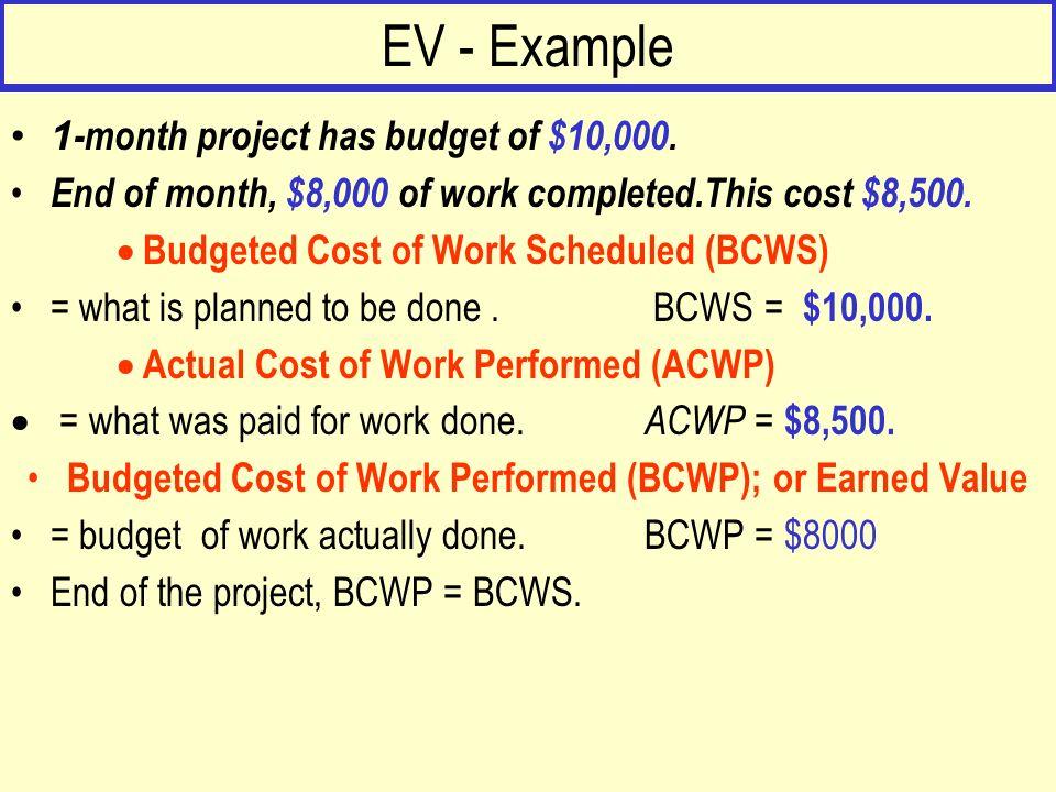 BCWP - Evaluating Work in Progress MILESTONES Tasks divided into objective milestones.