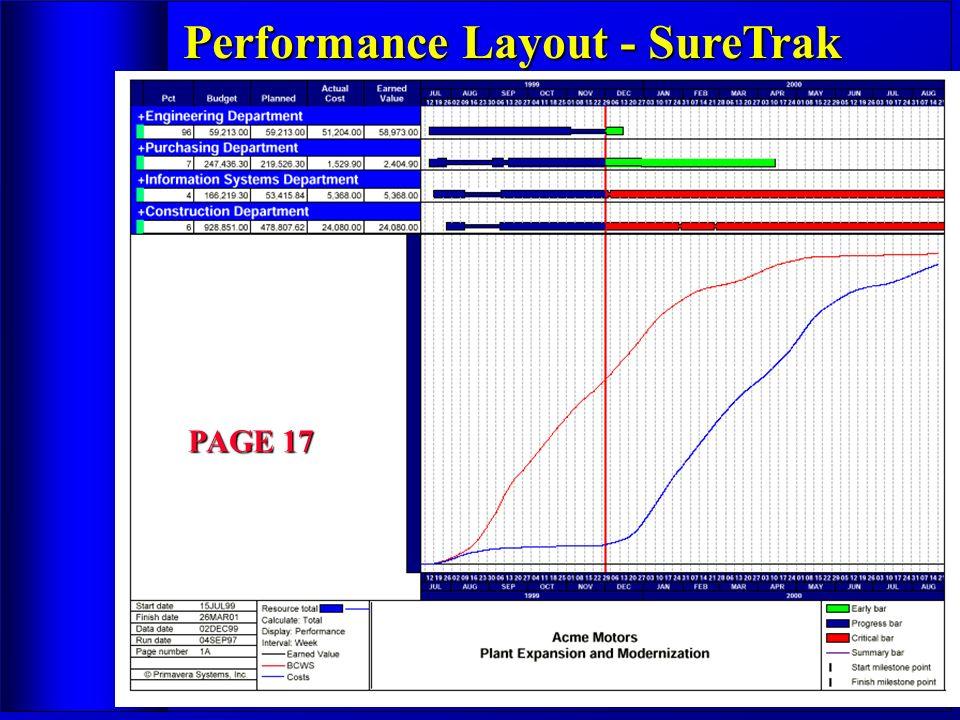 Performance Layout - SureTrak PAGE 17