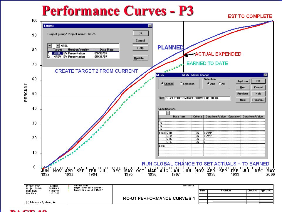 Performance Curves - P3 PAGE 18