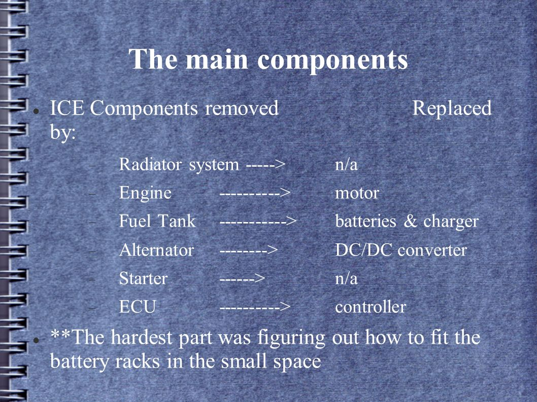 The main components ICE Components removedReplaced by: Radiator system ----->n/a Engine---------->motor Fuel Tank ----------->batteries & charger Alternator--------> DC/DC converter Starter ------> n/a ECU----------> controller **The hardest part was figuring out how to fit the battery racks in the small space