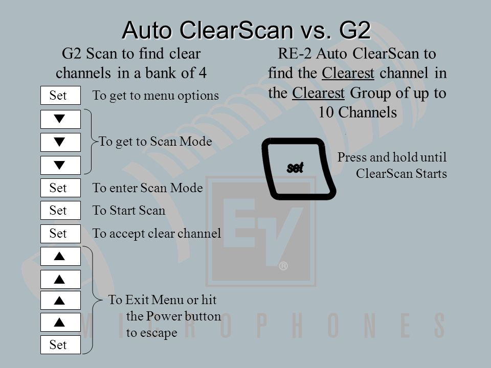 Wireless Basics 102 8/06/04 Auto ClearScan vs.