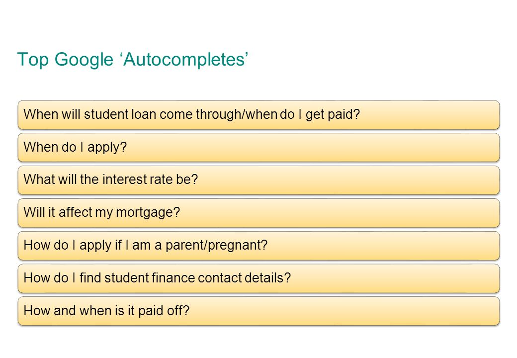 Top Google Autocompletes When will student loan come through/when do I get paid When do I apply What will the interest rate be Will it affect my mortgage How do I apply if I am a parent/pregnant How do I find student finance contact details How and when is it paid off