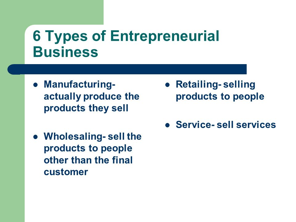 6 Types of Entrepreneurial Business Manufacturing- actually produce the products they sell Wholesaling- sell the products to people other than the fin