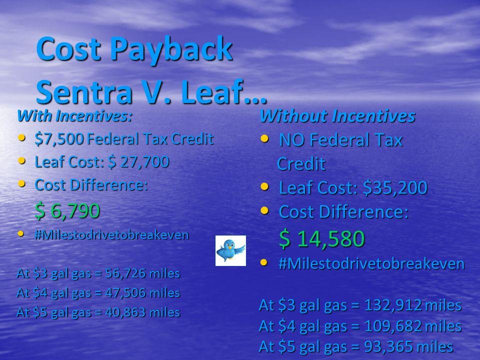 4 Cost Payback Sentra V.