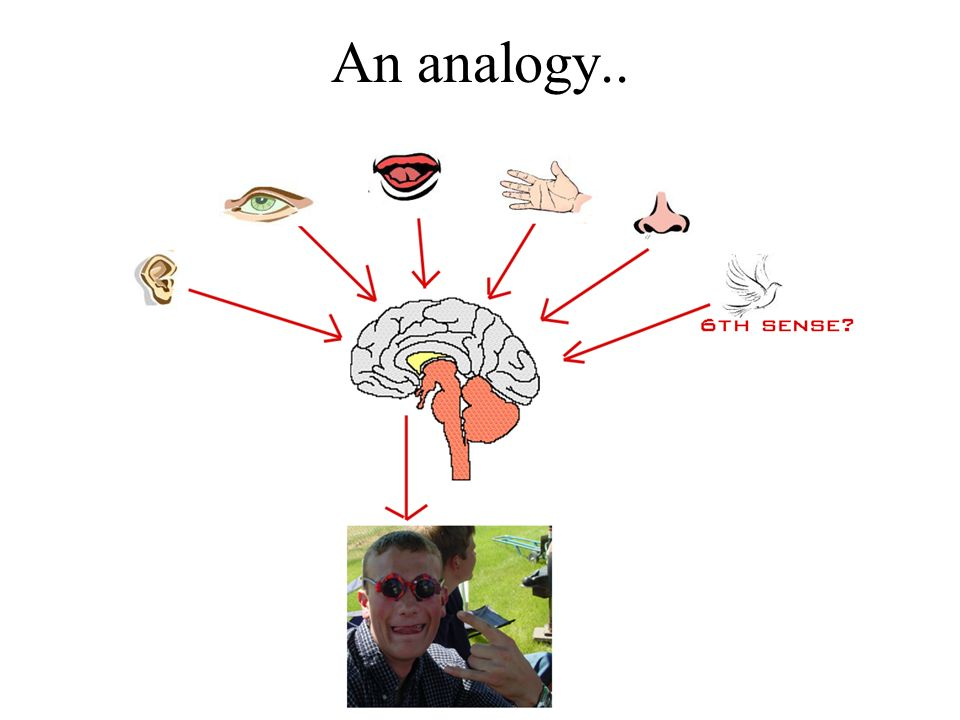 An analogy..