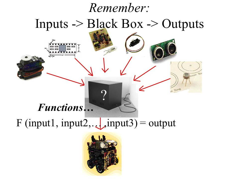 Remember: Inputs -> Black Box -> Outputs Functions… F (input1, input2,…,input3) = output