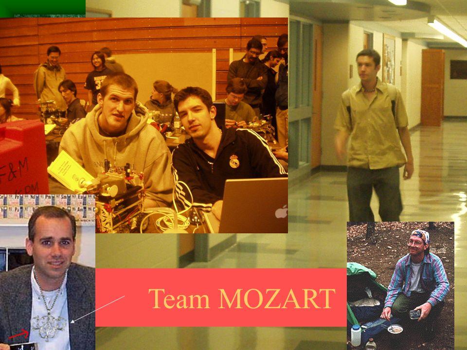 Team MOZART