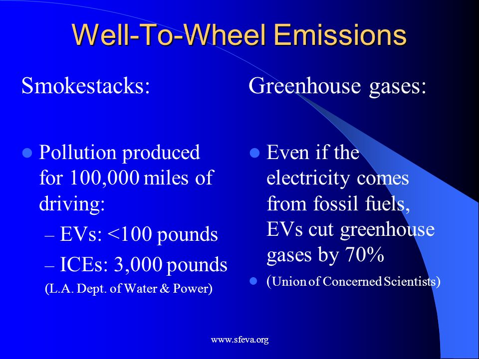 www.sfeva.org Well-To-Wheel Emissions Smokestacks: Pollution produced for 100,000 miles of driving: – EVs: <100 pounds – ICEs: 3,000 pounds (L.A. Dept