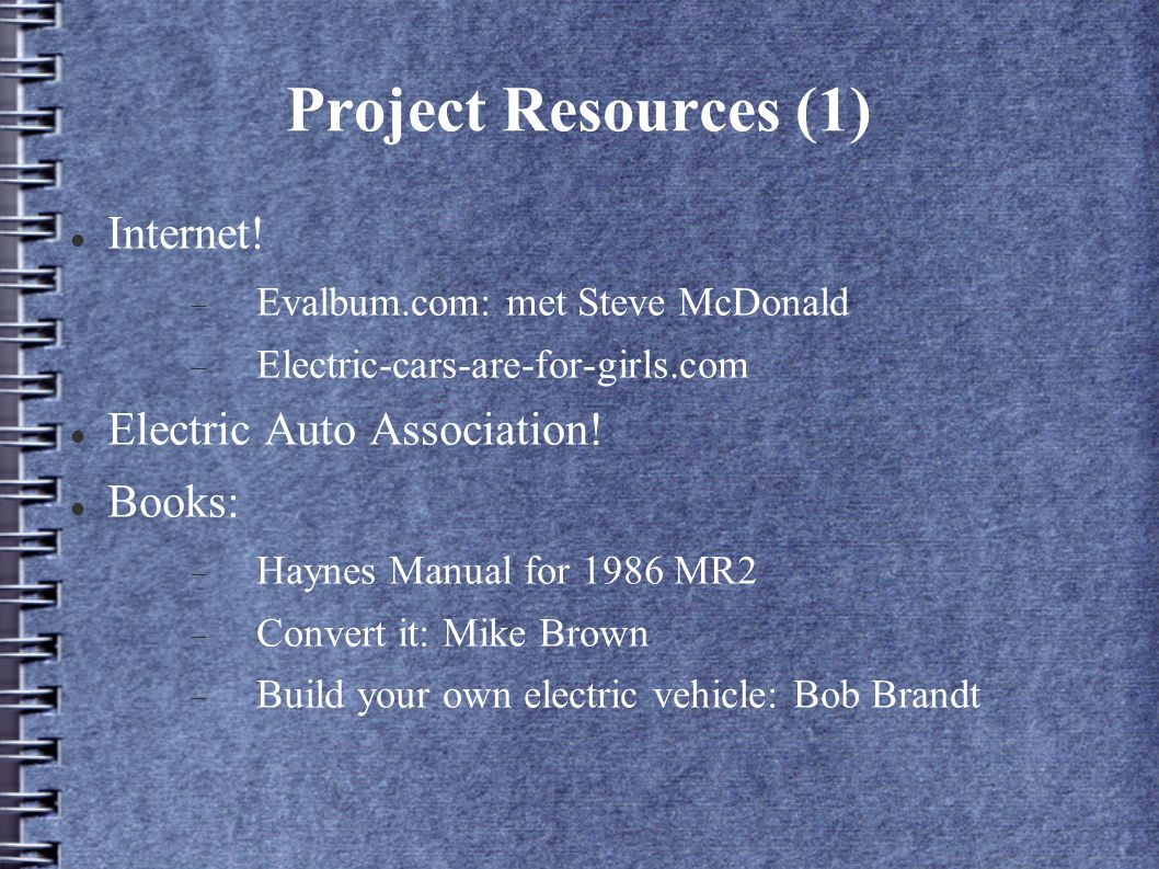 Project Resources (1) Internet.