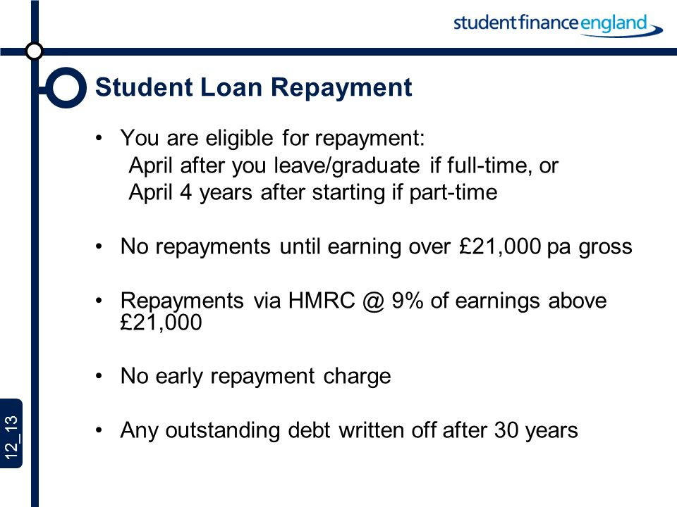 12_13 Student Loan Repayment You are eligible for repayment: April after you leave/graduate if full-time, or April 4 years after starting if part-time No repayments until earning over £21,000 pa gross Repayments via HMRC @ 9% of earnings above £21,000 No early repayment charge Any outstanding debt written off after 30 years