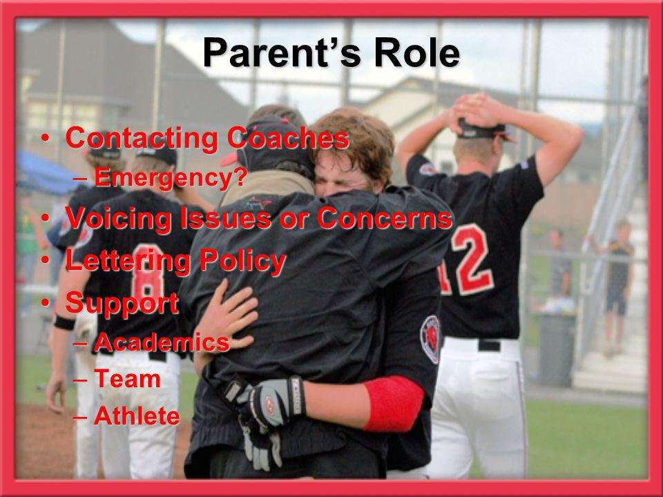 Parents Role Contacting CoachesContacting Coaches –Emergency? Voicing Issues or ConcernsVoicing Issues or Concerns Lettering PolicyLettering Policy Su