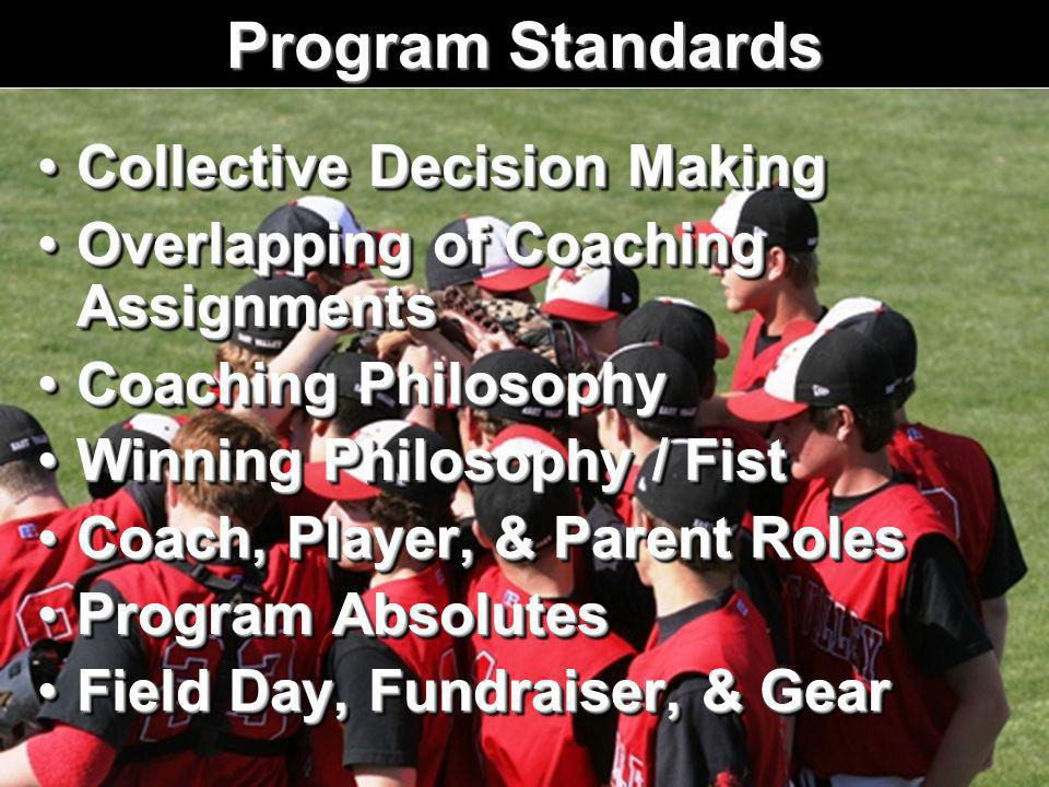 Program Standards Collective Decision MakingCollective Decision Making Overlapping of Coaching AssignmentsOverlapping of Coaching Assignments Coaching