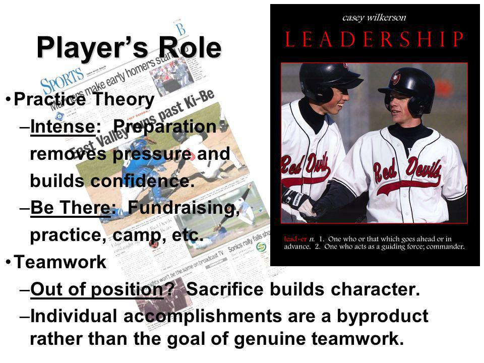 Players Role Practice Theory –Intense: Preparation removes pressure and builds confidence. –Be There: Fundraising, practice, camp, etc. Teamwork –Out