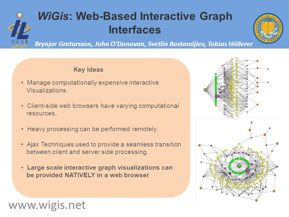 WiGis: Web-Based Interactive Graph Interfaces Brynjar Gretarsson, John ODonovan, Svetlin Bostandjiev, Tobias Höllerer Key Ideas Manage computationally expensive interactive Visualizations.