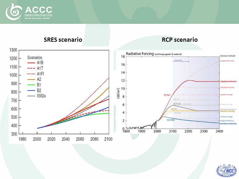SRES scenarioRCP scenario