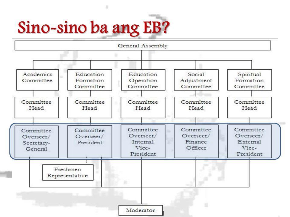 Sino-sino ba ang EB?