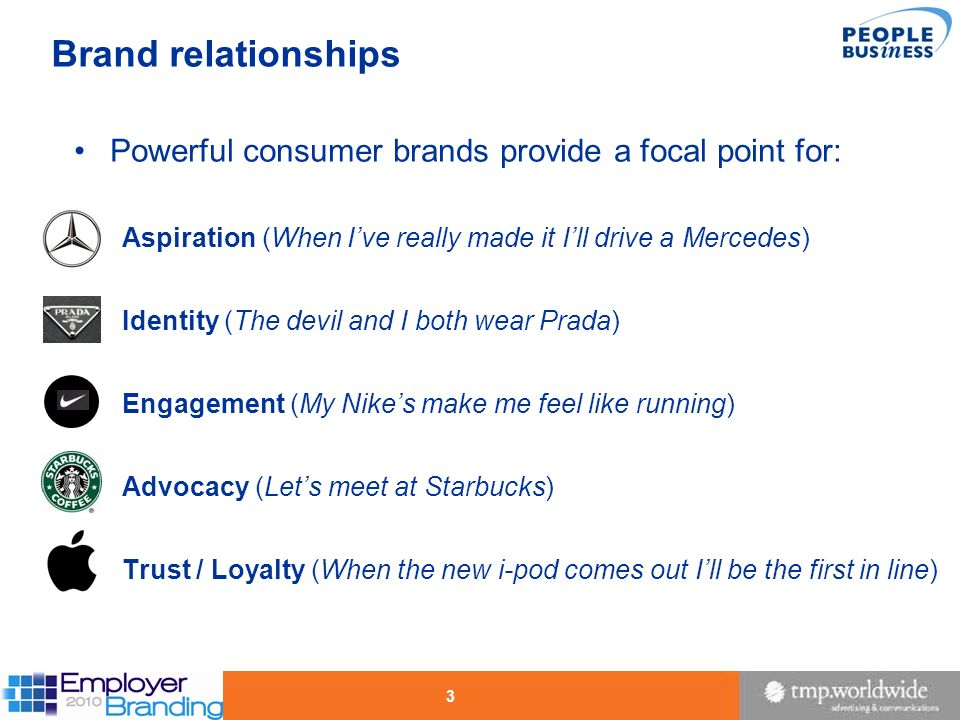 3 Brand relationships Powerful consumer brands provide a focal point for: Aspiration (When Ive really made it Ill drive a Mercedes) Identity (The devi