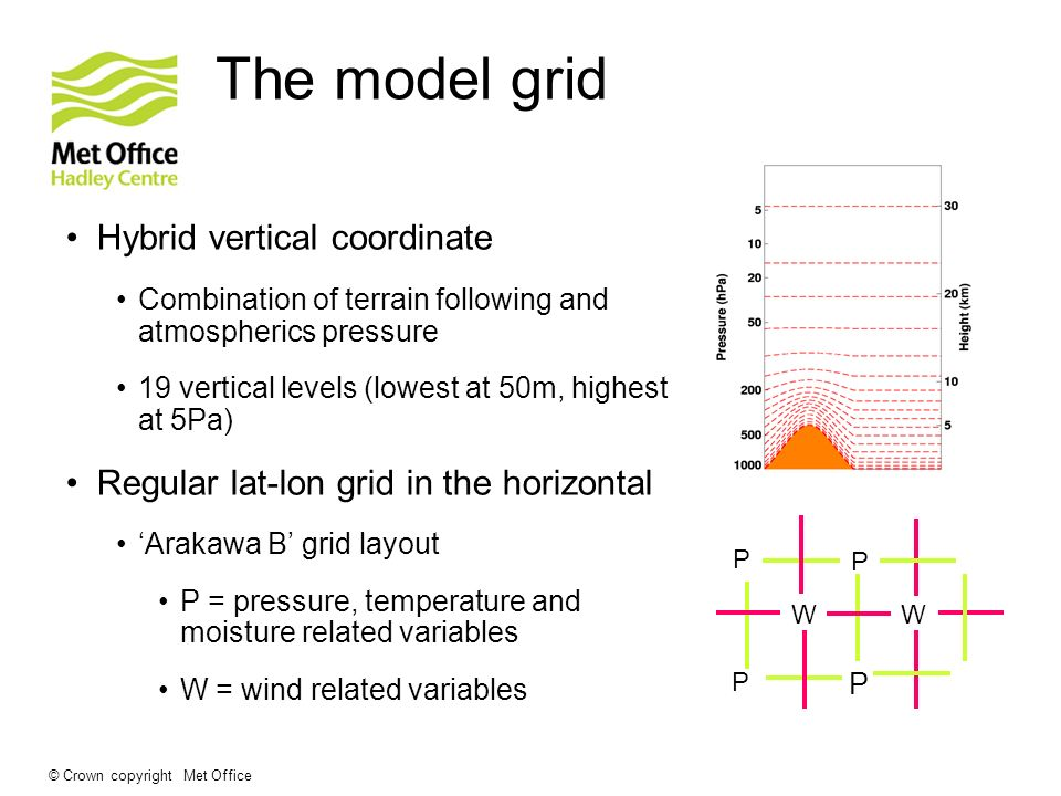 © Crown copyright Met Office The model grid Hybrid vertical coordinate Combination of terrain following and atmospherics pressure 19 vertical levels (