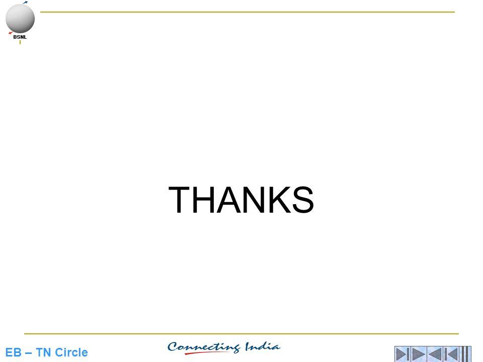 EB – TN Circle THANKS