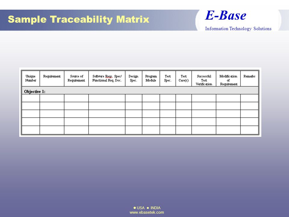 USA INDIA www.ebasetek.com E-Base Information Technology Solutions Sample Traceability Matrix