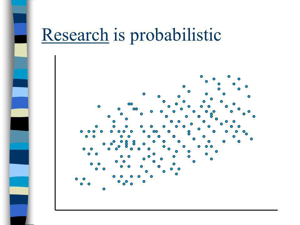 Research reveals tendencies