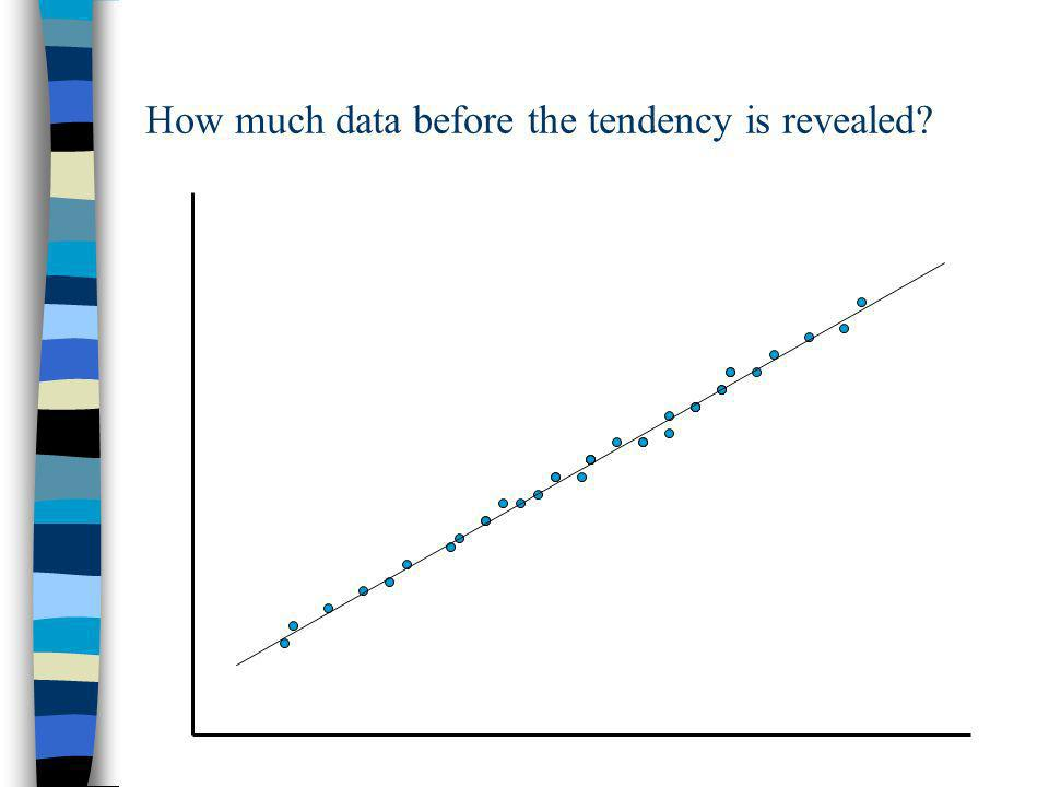 How much data before the tendency is revealed
