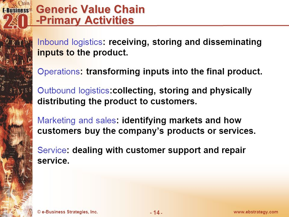 © e-Business Strategies, Inc.www.ebstrategy.com - 14 - Generic Value Chain -Primary Activities Inbound logistics: receiving, storing and disseminating