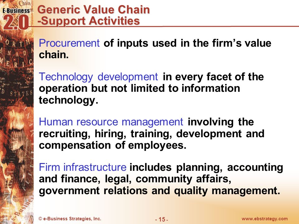 © e-Business Strategies, Inc.www.ebstrategy.com - 15 - Generic Value Chain -Support Activities Procurement of inputs used in the firms value chain. Te