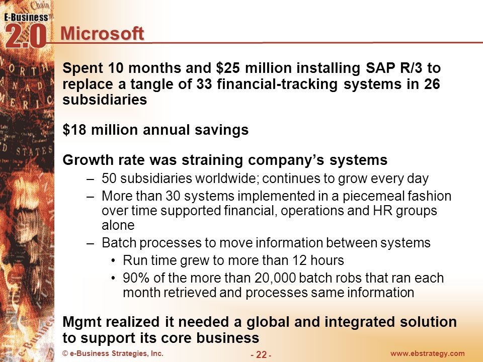 © e-Business Strategies, Inc.www.ebstrategy.com - 22 - Microsoft Spent 10 months and $25 million installing SAP R/3 to replace a tangle of 33 financia