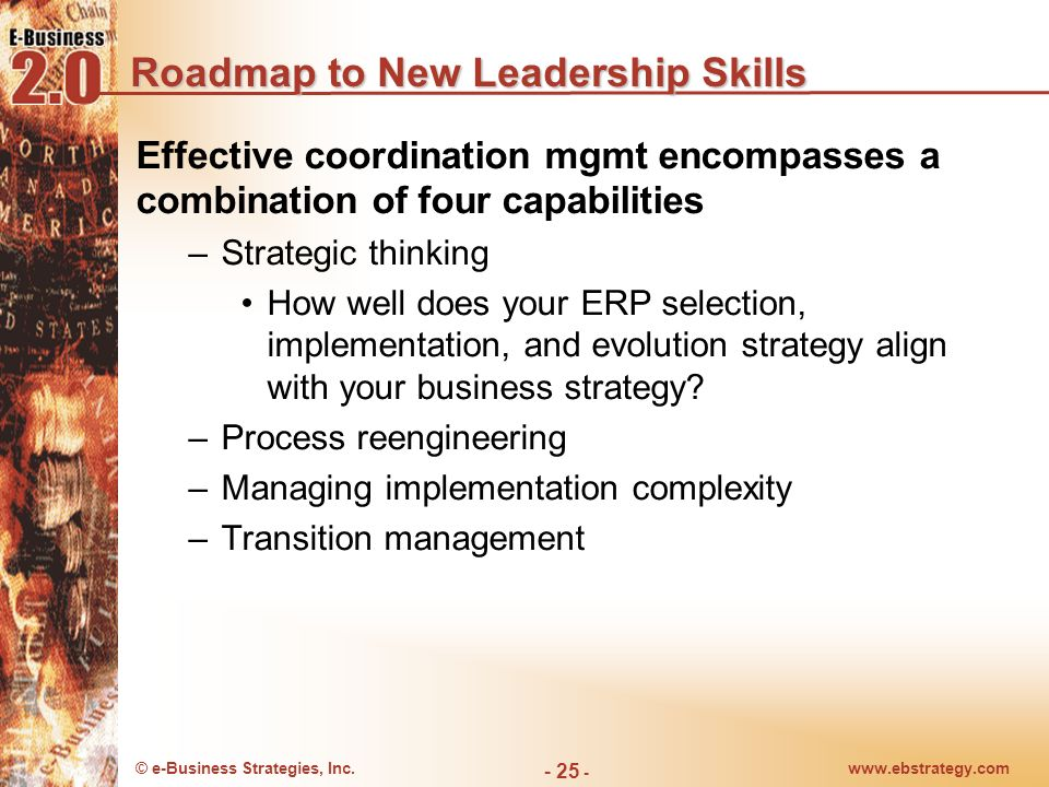 © e-Business Strategies, Inc.www.ebstrategy.com - 25 - Roadmap to New Leadership Skills Effective coordination mgmt encompasses a combination of four