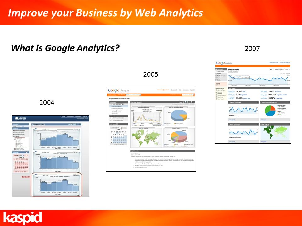 Improve your Business by Web Analytics What is Google Analytics 2004 2005 2007
