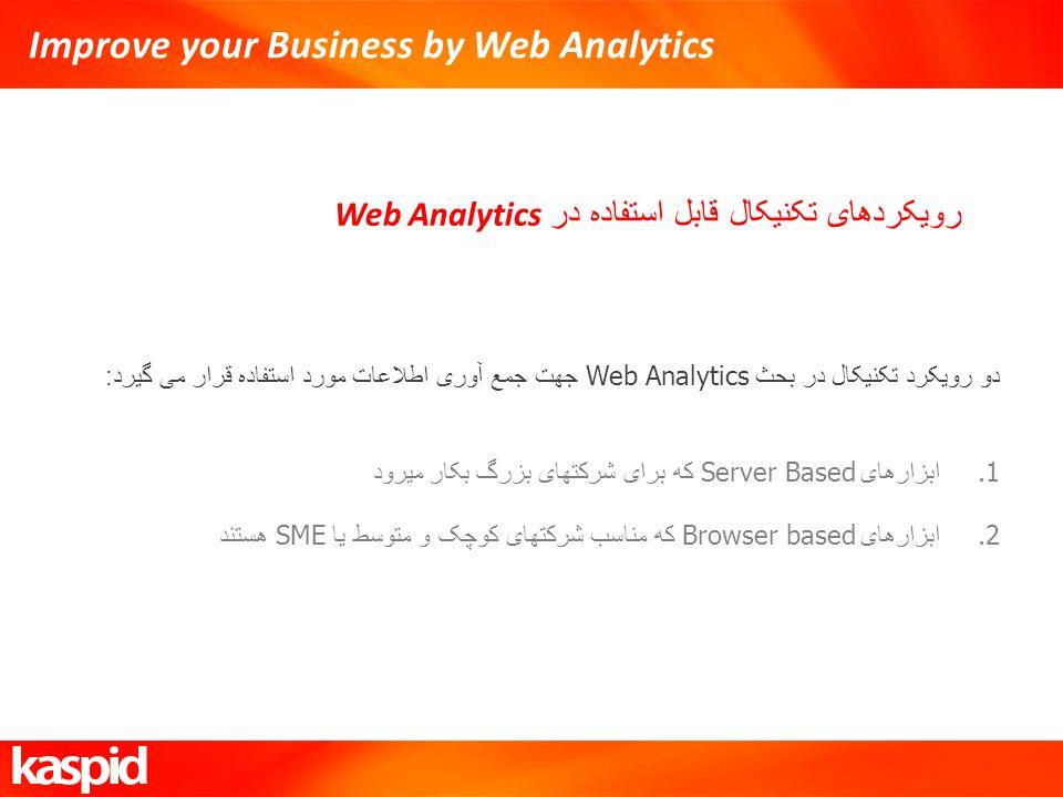 Improve your Business by Web Analytics رویکردهای تکنیکال قابل استفاده در Web Analytics دو رویکرد تکنیکال در بحث Web Analytics جهت جمع آوری اطلاعات مور
